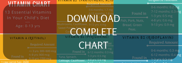 DOWNLOAD-COMPLETE-CHART