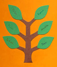 Do-it-yourself-Family-Tree1